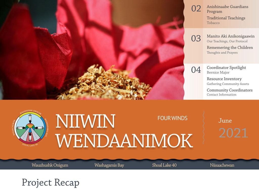 Niiwin Wendaanimok Newsletter - June 2021
